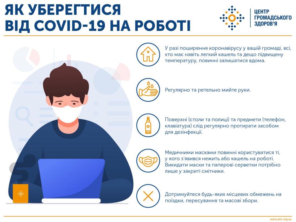Як уберегтися від COVID-19 на роботі? | Київський Медичний Університет